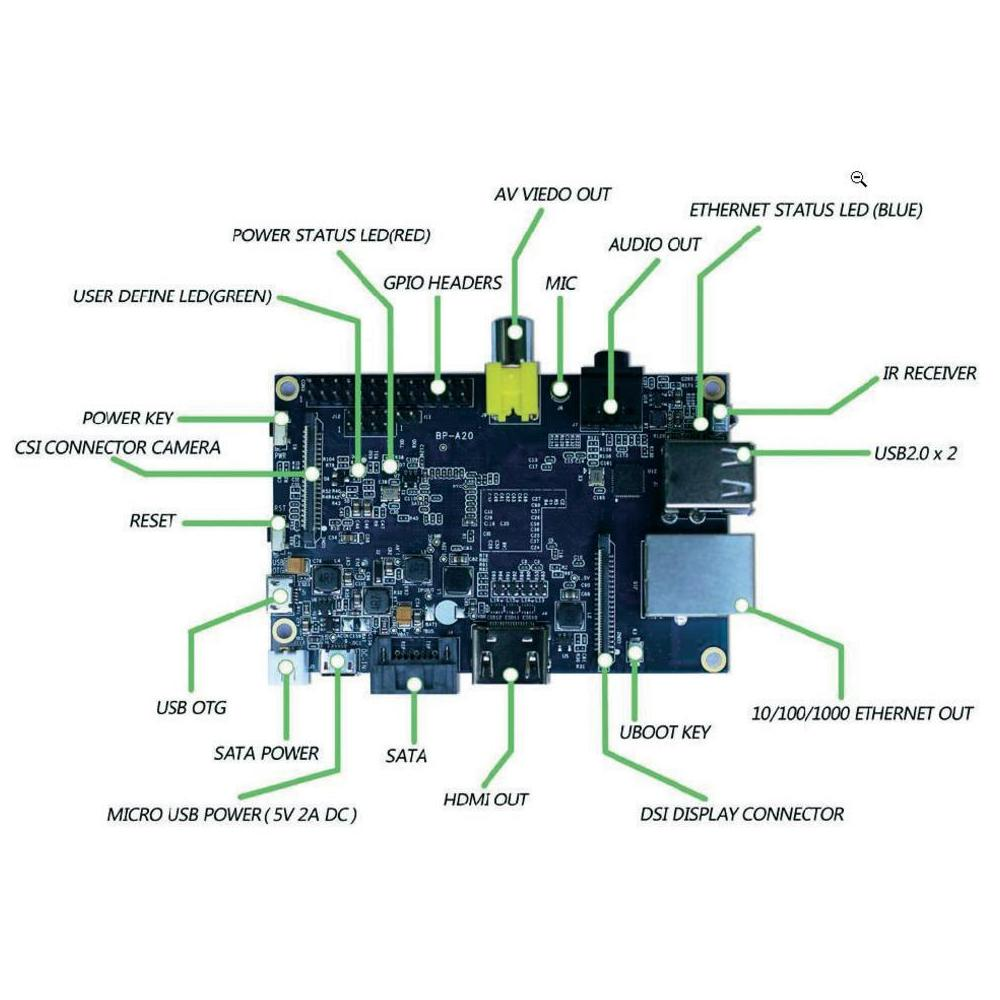 The Raspberry Pi with CoDeSys Work Pinterest